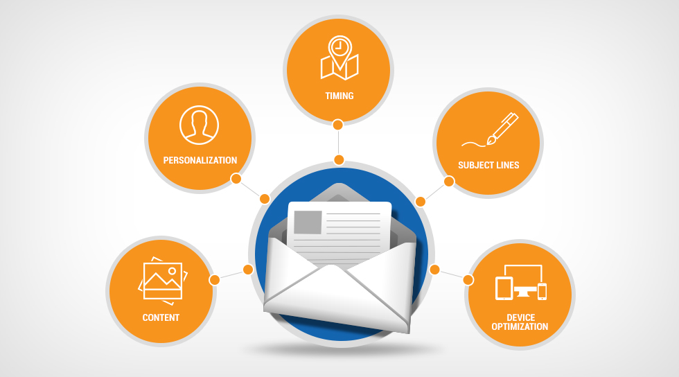 Email Marketing How I Built Subscriber List- strategies-for-business-growth