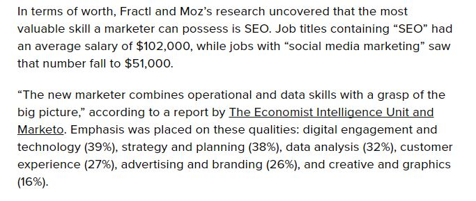 Demand for Digital Marketing Jobs -statistics