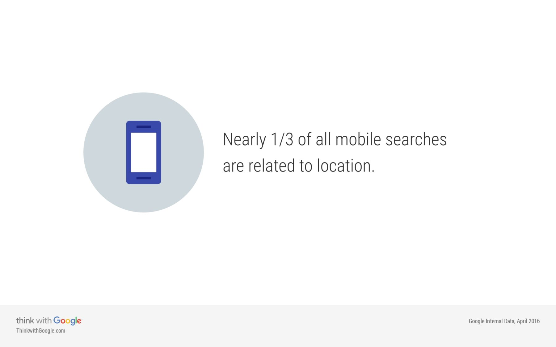 Google My Business Listing: local-search-location-qualifier