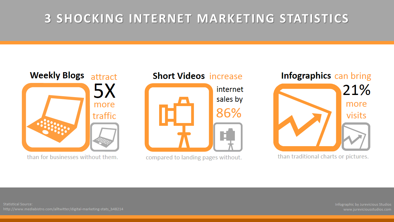 video marketing stats for marketers in 2019