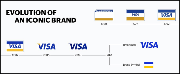 visa-refreshes-brand-identity-after-seven-years