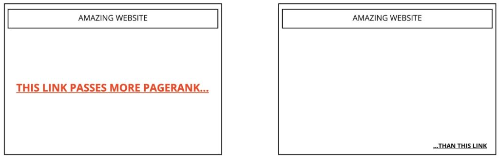 how-to-use-pagerank-for-ecommerce-websites